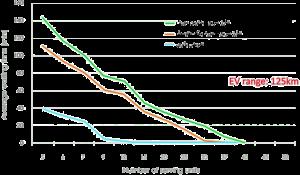 تکنولوژی تعویض باتری خودرو برقی | قسمت هفدهم دوره آنلاین